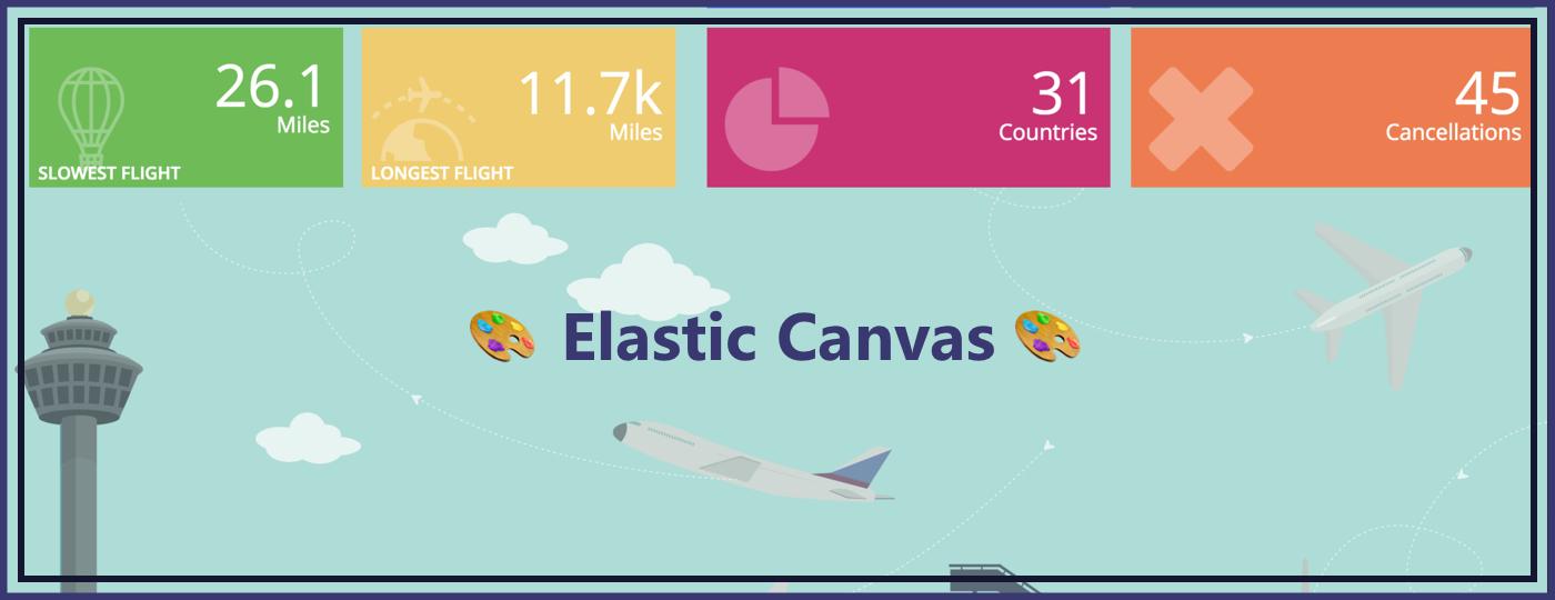 Elastic feature presentation: Canvas